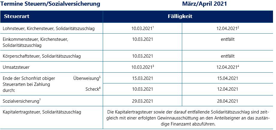 Termine Steuern Sozialversicherung März-2021