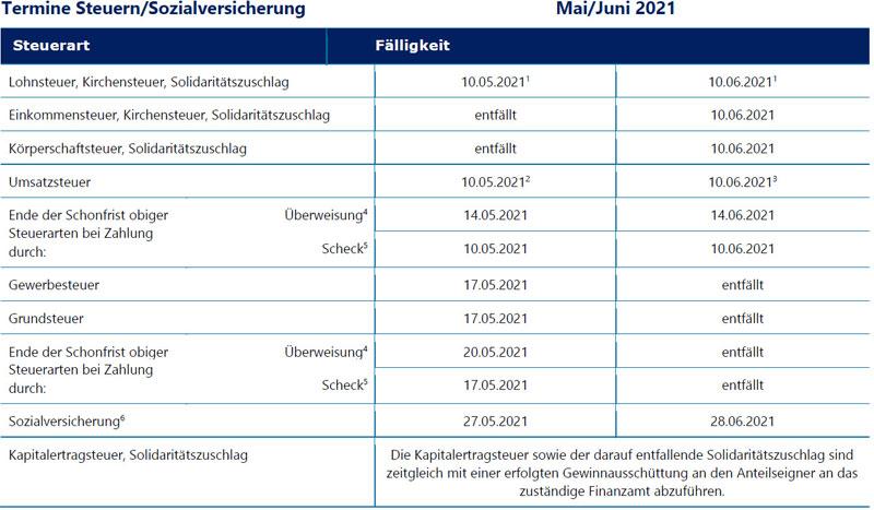Termine Steuern und Sozialversicherung Mai 2021
